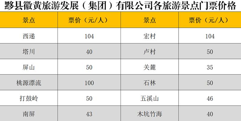 黟县徽黄旅游发展(集团)有限公司各景点门票价格
